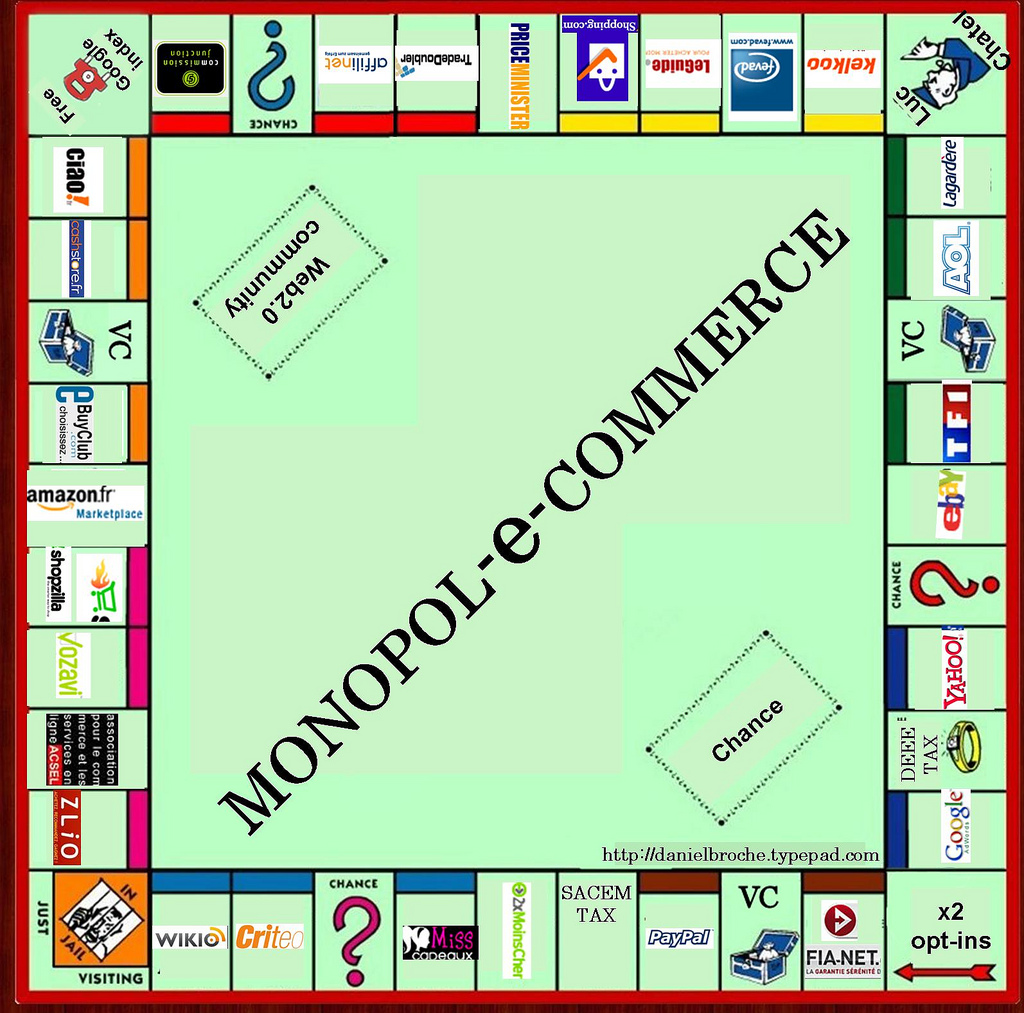 Monopoly E-Commerce