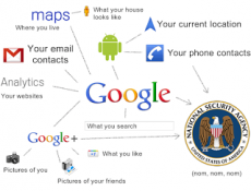 NSA - Google
