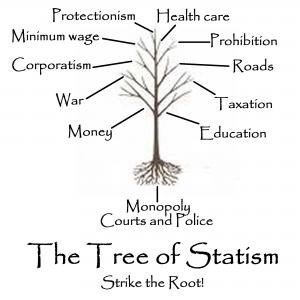Tree of Statism