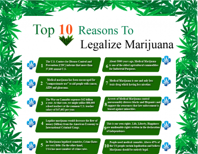 legalize-medical-marijuana