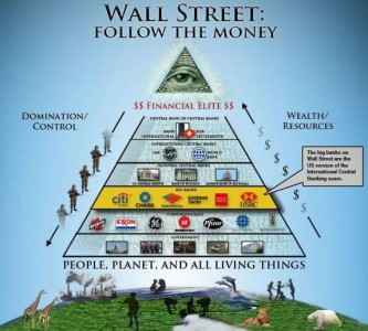 Bankers Domination